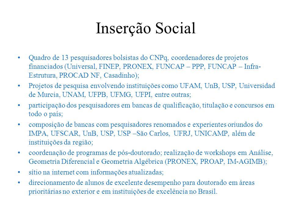 Inserção Social Quadro de 13 pesquisadores bolsistas do CNPq, coordenadores de projetos financiados (Universal, FINEP, PRONEX, FUNCAP – PPP, FUNCAP – Infra- Estrutura, PROCAD NF, Casadinho); Projetos de pesquisa envolvendo instituições como UFAM, UnB, USP, Universidad de Murcia, UNAM, UFPB, UFMG, UFPI, entre outras; participação dos pesquisadores em bancas de qualificação, titulação e concursos em todo o país; composição de bancas com pesquisadores renomados e experientes oriundos do IMPA, UFSCAR, UnB, USP, USP –São Carlos, UFRJ, UNICAMP, além de instituições da região; coordenação de programas de pós-doutorado; realização de workshops em Análise, Geometria Diferencial e Geometria Algébrica (PRONEX, PROAP, IM-AGIMB); sítio na internet com informações atualizadas; direcionamento de alunos de excelente desempenho para doutorado em áreas prioritárias no exterior e em instituições de excelência no Brasil.