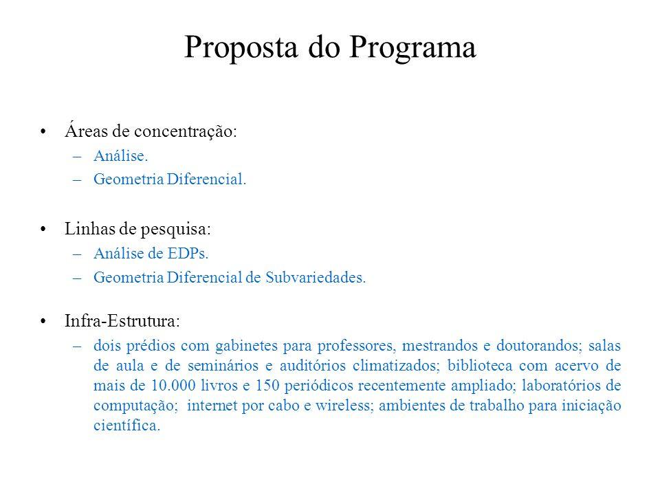 Proposta do Programa Áreas de concentração: –Análise.