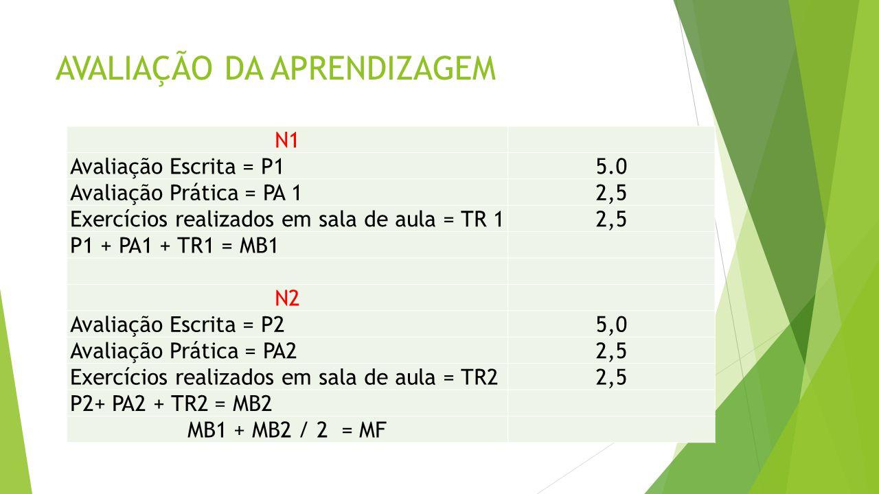 AVALIAÇÃO DA APRENDIZAGEM N1 Avaliação Escrita = P15.0 Avaliação Prática = PA 12,5 Exercícios realizados em sala de aula = TR 12,5 P1 + PA1 + TR1 = MB1 N2 Avaliação Escrita = P25,0 Avaliação Prática = PA22,5 Exercícios realizados em sala de aula = TR22,5 P2+ PA2 + TR2 = MB2 MB1 + MB2 / 2 = MF