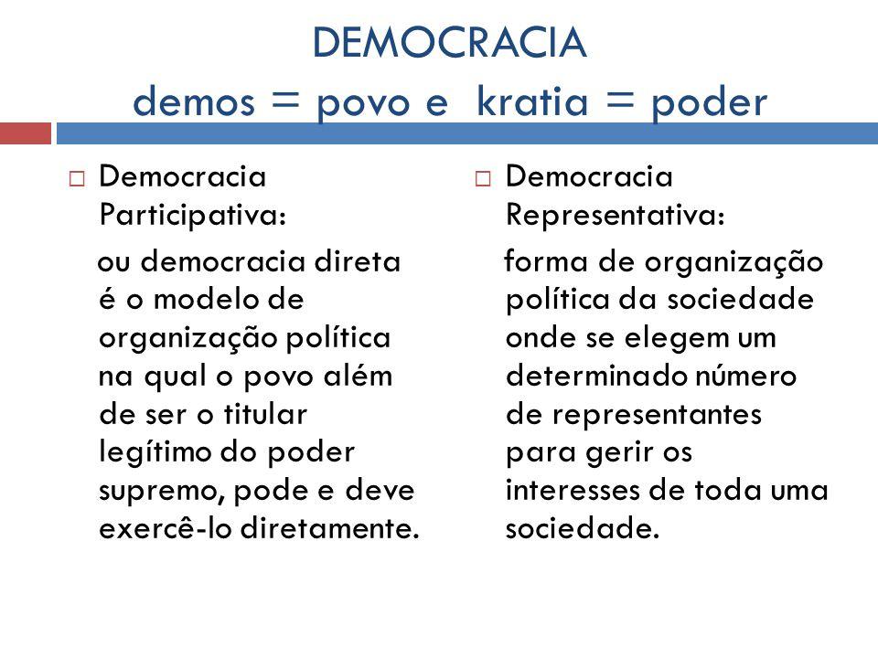 DEMOCRACIA demos = povo e kratia = poder  Democracia Participativa: ou democracia direta é o modelo de organização política na qual o povo além de ser o titular legítimo do poder supremo, pode e deve exercê-lo diretamente.