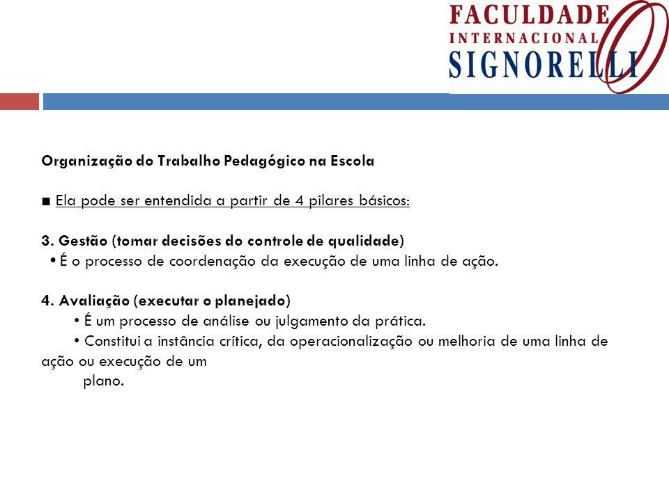 Prática Profissional da Supervisão ou Coordenação do Trabalho Pedagógico 1.
