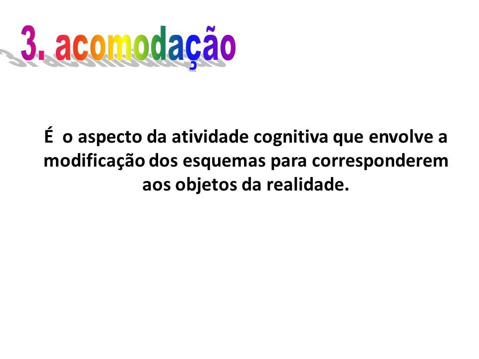 É o aspecto da atividade cognitiva que envolve a modificação dos esquemas para corresponderem aos objetos da realidade.