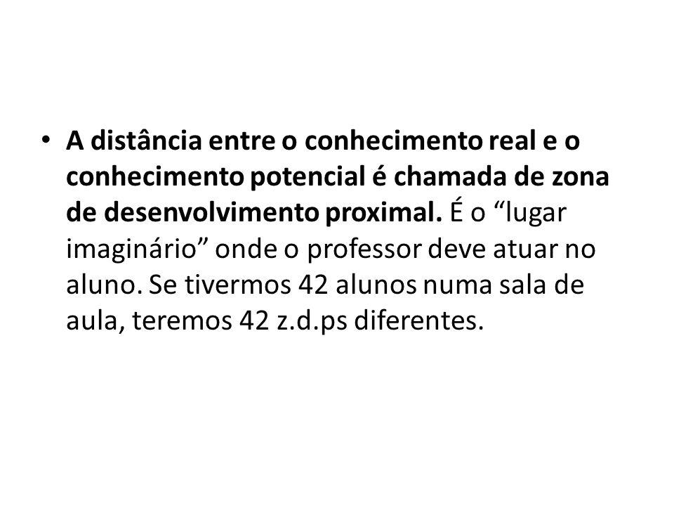 A distância entre o conhecimento real e o conhecimento potencial é chamada de zona de desenvolvimento proximal.