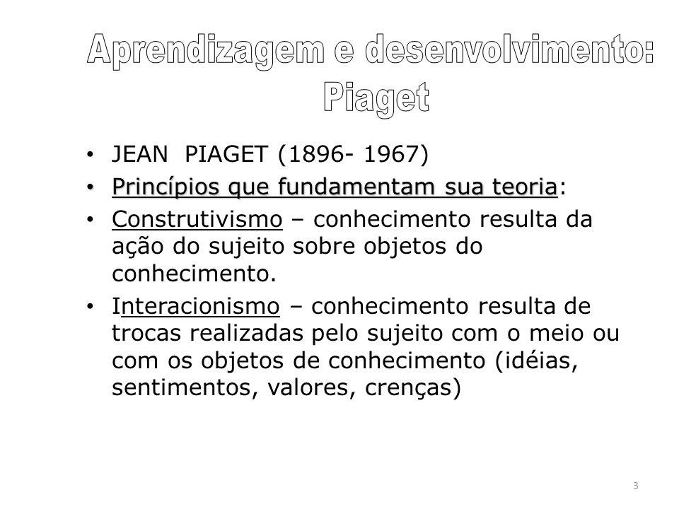 3 JEAN PIAGET (1896- 1967) Princípios que fundamentam sua teoria Princípios que fundamentam sua teoria: Construtivismo – conhecimento resulta da ação do sujeito sobre objetos do conhecimento.
