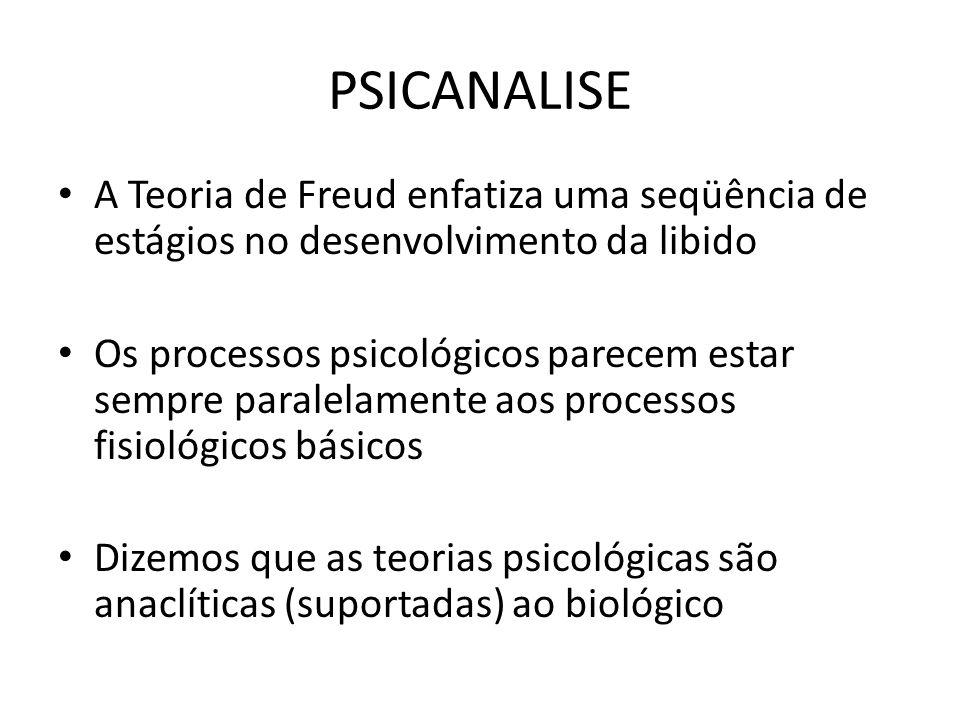 PSICANALISE A Teoria de Freud enfatiza uma seqüência de estágios no desenvolvimento da libido Os processos psicológicos parecem estar sempre paralelamente aos processos fisiológicos básicos Dizemos que as teorias psicológicas são anaclíticas (suportadas) ao biológico
