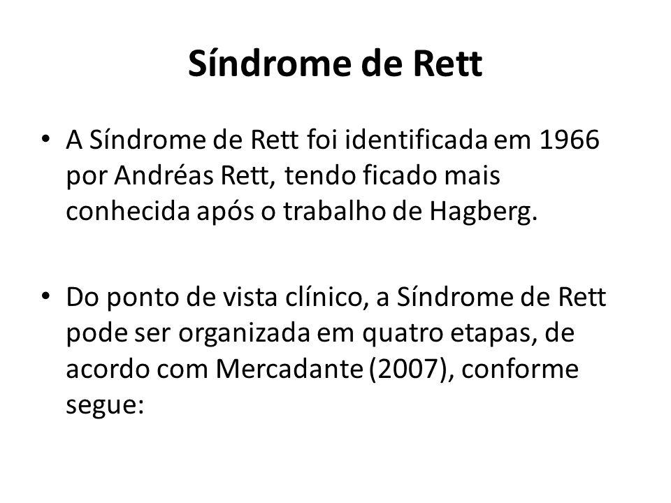 Síndrome de Rett A Síndrome de Rett foi identificada em 1966 por Andréas Rett, tendo ficado mais conhecida após o trabalho de Hagberg.