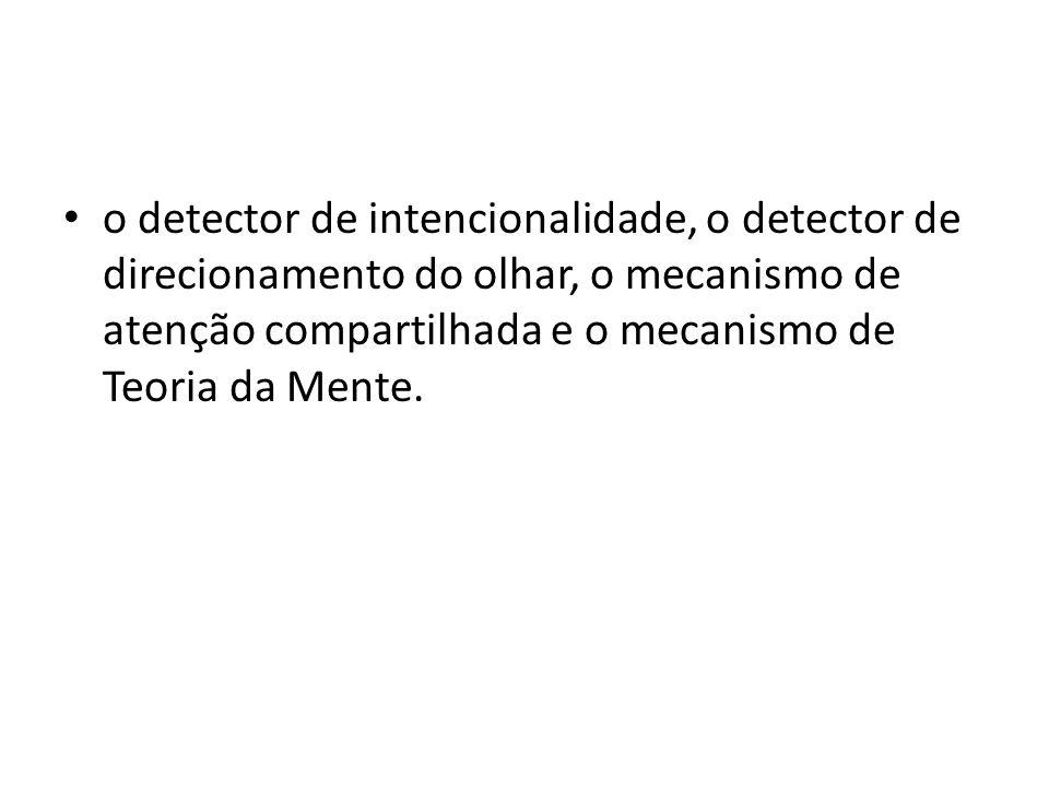 o detector de intencionalidade, o detector de direcionamento do olhar, o mecanismo de atenção compartilhada e o mecanismo de Teoria da Mente.