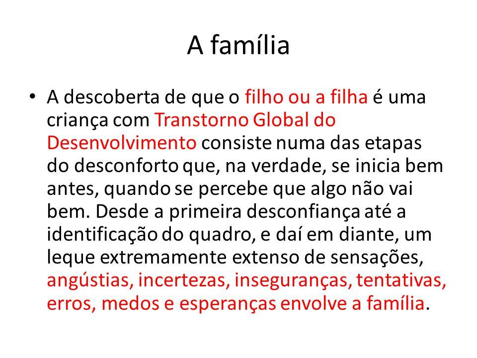 A família A descoberta de que o filho ou a filha é uma criança com Transtorno Global do Desenvolvimento consiste numa das etapas do desconforto que, n