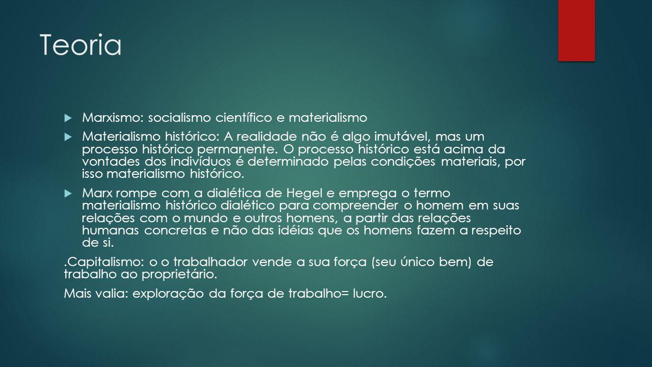 Teoria  Marxismo: socialismo científico e materialismo  Materialismo histórico: A realidade não é algo imutável, mas um processo histórico permanent