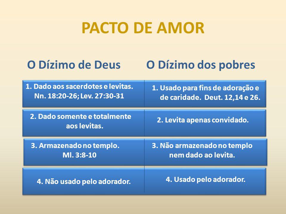 O Dízimo de Deus O Dízimo dos pobres 1.Dado aos sacerdotes e levitas.