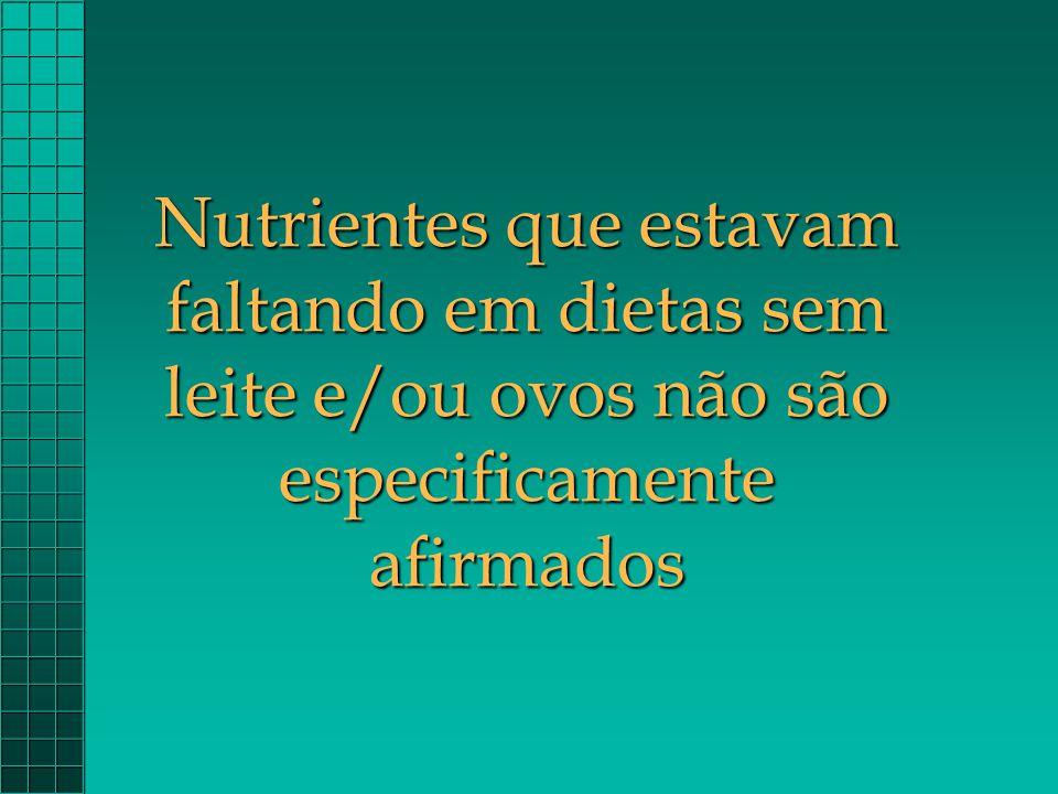 Nutrientes que estavam faltando em dietas sem leite e/ou ovos não são especificamente afirmados