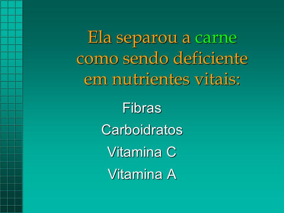 Ela separou a carne como sendo deficiente em nutrientes vitais: FibrasCarboidratos Vitamina C Vitamina A