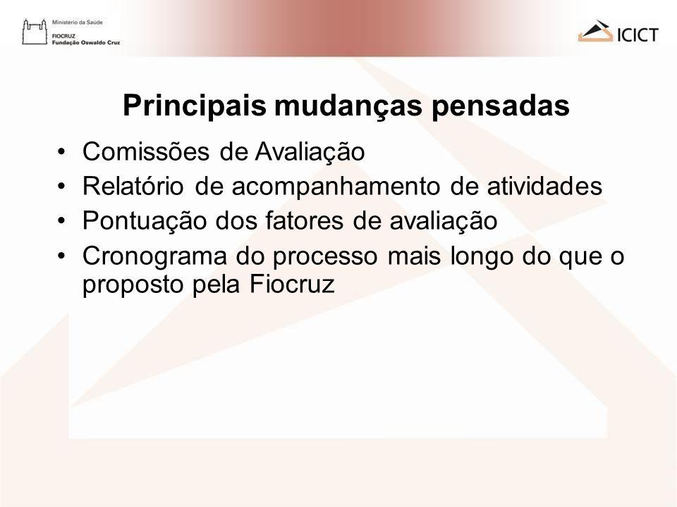 AVALIAÇÃO DE DESEMPENHO 2009 - ICICT Principais mudanças pensadas Comissões de Avaliação Relatório de acompanhamento de atividades Pontuação dos fatores de avaliação Cronograma do processo mais longo do que o proposto pela Fiocruz