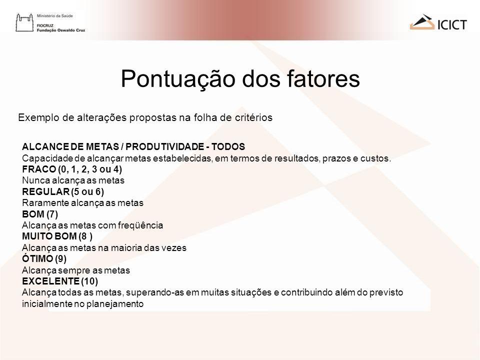 Pontuação dos fatores Exemplo de alterações propostas na folha de critérios ALCANCE DE METAS / PRODUTIVIDADE - TODOS Capacidade de alcançar metas estabelecidas, em termos de resultados, prazos e custos.
