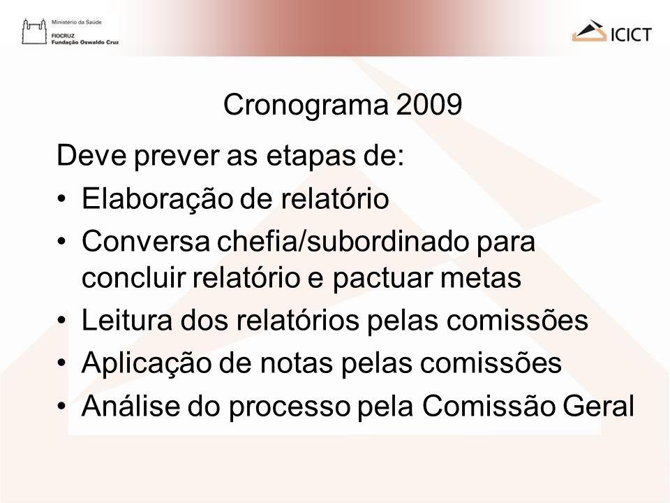 AVALIAÇÃO DE DESEMPENHO 2009 - ICICT Cronograma 2009 Deve prever as etapas de: Elaboração de relatório Conversa chefia/subordinado para concluir relat