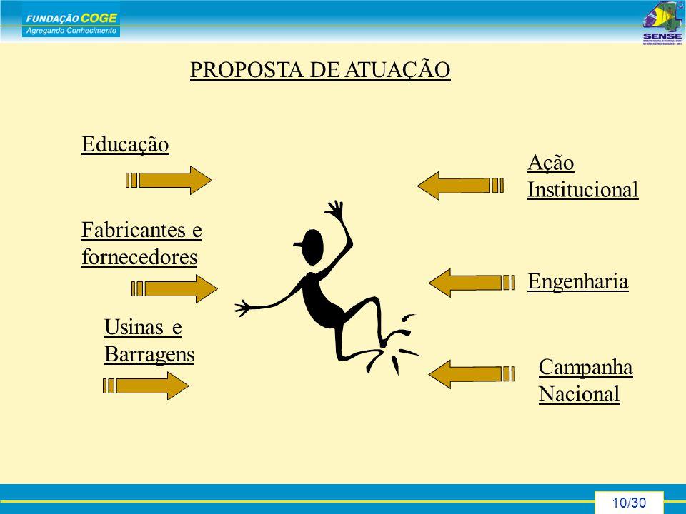 10/30 Educação Fabricantes e fornecedores Usinas e Barragens Ação Institucional Engenharia Campanha Nacional PROPOSTA DE ATUAÇÃO