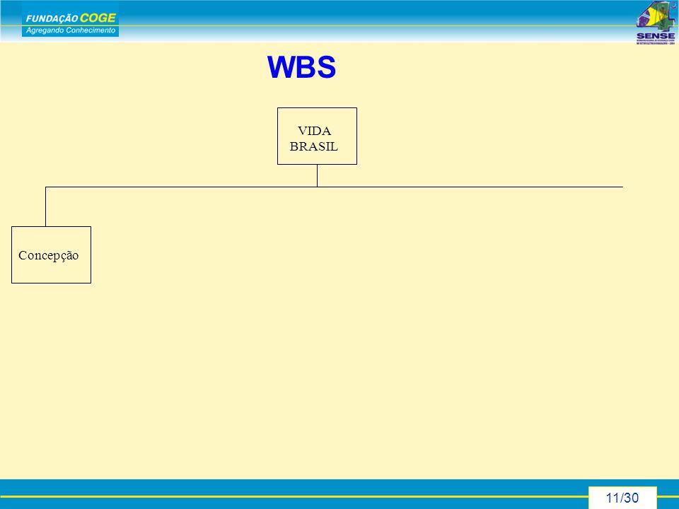 11/30 WBS Concepção VIDA BRASIL