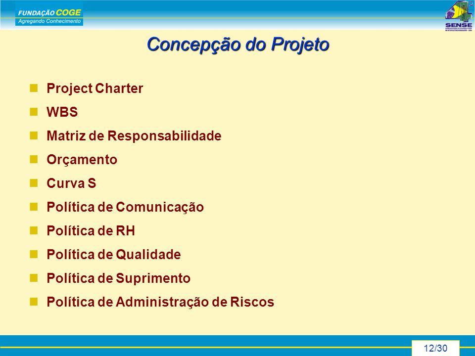 12/30 Concepção do Projeto Project Charter WBS Matriz de Responsabilidade Orçamento Curva S Política de Comunicação Política de RH Política de Qualidade Política de Suprimento Política de Administração de Riscos