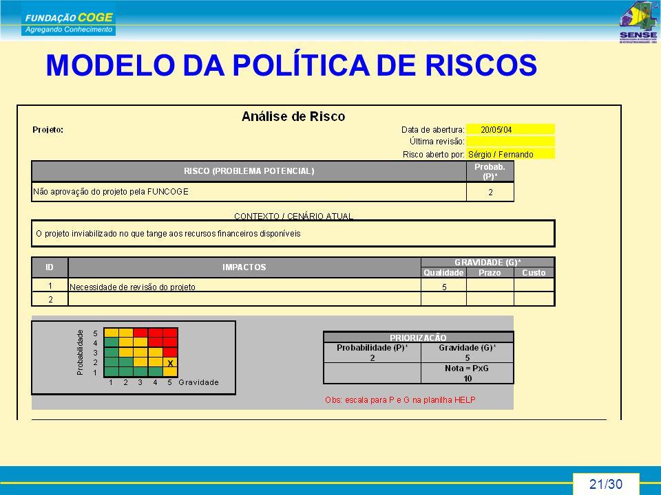 21/30 MODELO DA POLÍTICA DE RISCOS