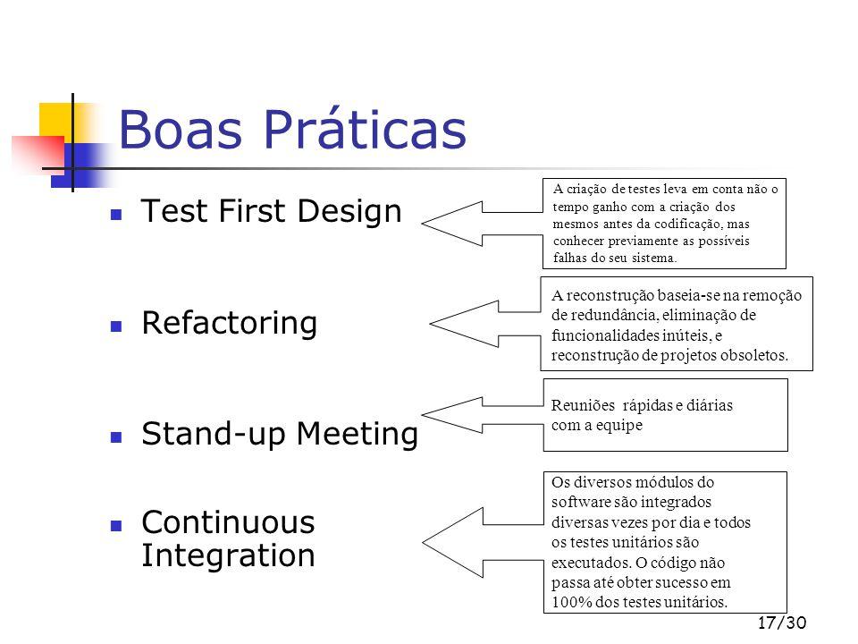 17/30 Boas Práticas Test First Design Refactoring Stand-up Meeting Continuous Integration A criação de testes leva em conta não o tempo ganho com a cr