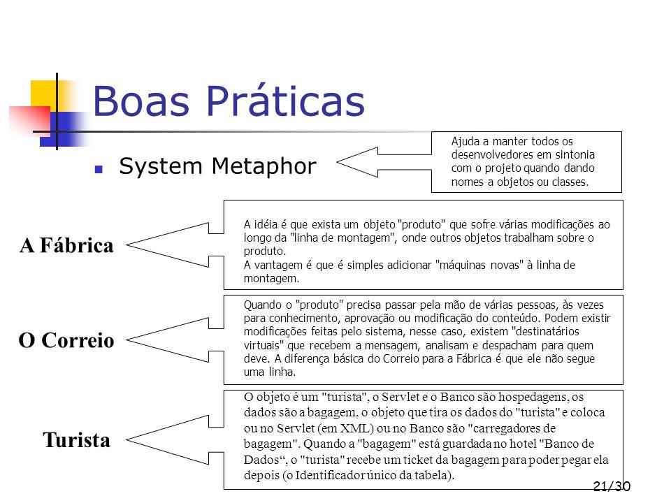 21/30 Boas Práticas System Metaphor Ajuda a manter todos os desenvolvedores em sintonia com o projeto quando dando nomes a objetos ou classes. A idéia