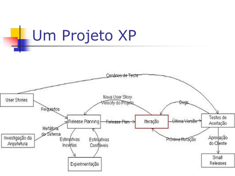 22/30 Um Projeto XP