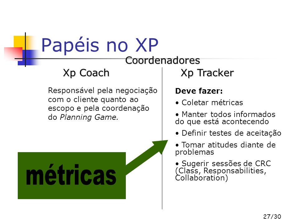 27/30 Papéis no XP Xp Coach Xp Tracker Responsável pela negociação com o cliente quanto ao escopo e pela coordenação do Planning Game. Coordenadores D