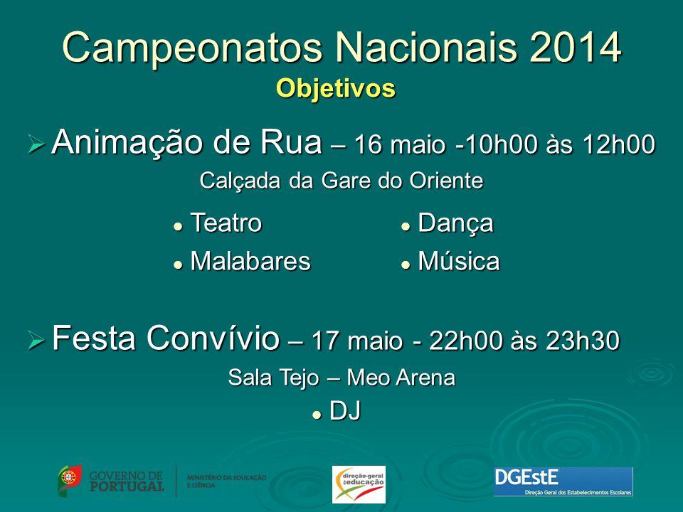 Objetivos Campeonatos Nacionais 2014  Animação de Rua – 16 maio -10h00 às 12h00 Calçada da Gare do Oriente  Festa Convívio – 17 maio - 22h00 às 23h30 Sala Tejo – Meo Arena Teatro Teatro Malabares Malabares Dança Dança Música Música DJ DJ