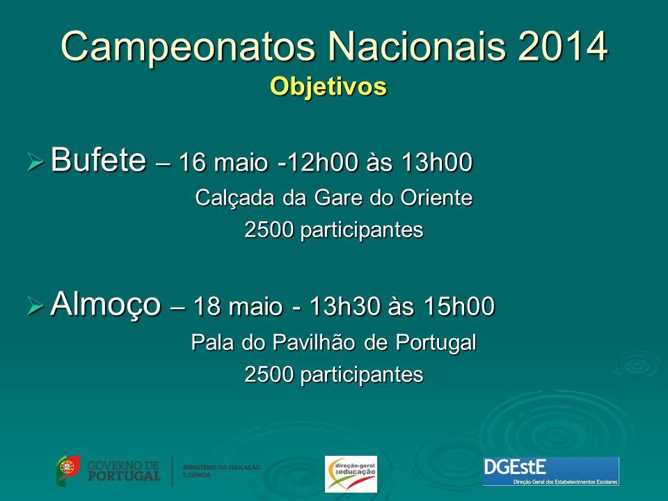 Objetivos Campeonatos Nacionais 2014  Bufete – 16 maio -12h00 às 13h00 Calçada da Gare do Oriente 2500 participantes  Almoço – 18 maio - 13h30 às 15h00 Pala do Pavilhão de Portugal 2500 participantes