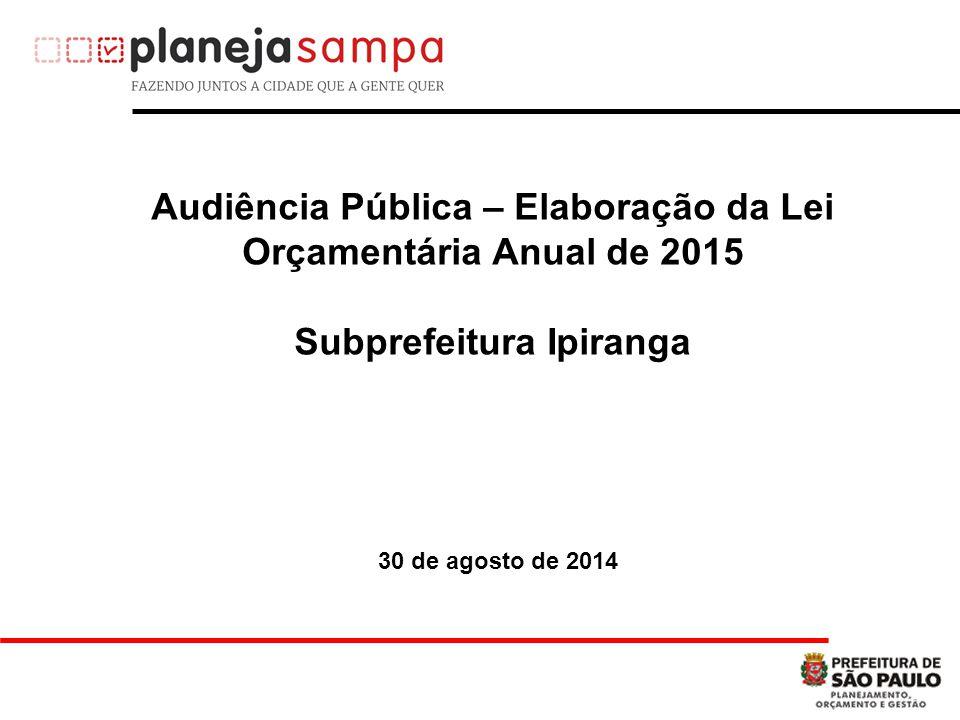 Audiência Pública – Elaboração da Lei Orçamentária Anual de 2015 Subprefeitura Ipiranga 30 de agosto de 2014