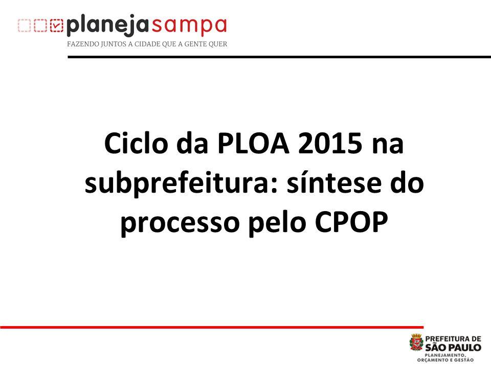 Ciclo da PLOA 2015 na subprefeitura: síntese do processo pelo CPOP