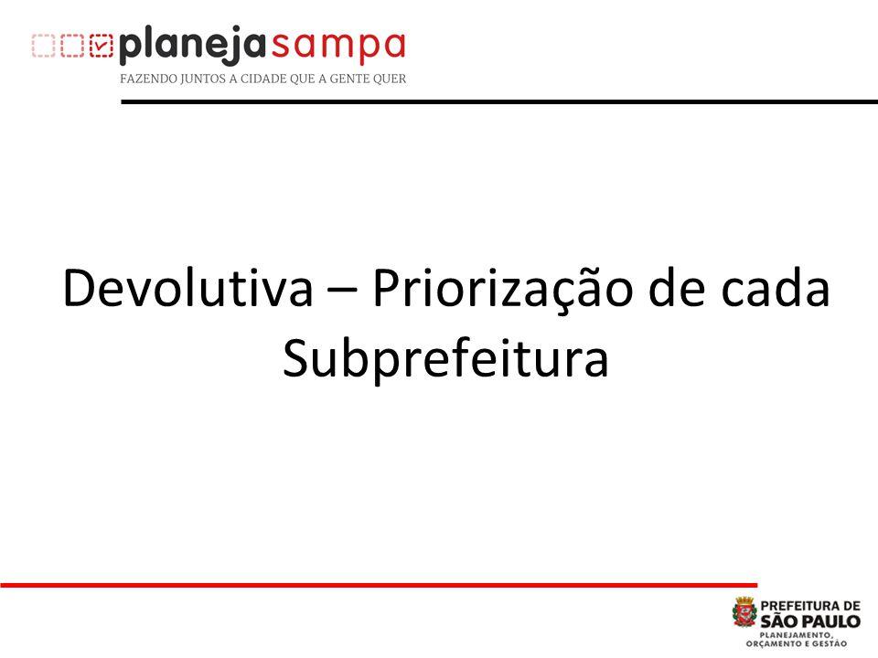 Devolutiva – Priorização de cada Subprefeitura