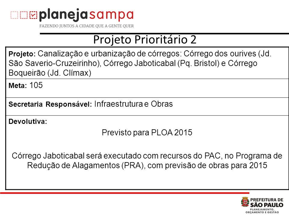 Projeto Prioritário 2 Projeto: Canalização e urbanização de córregos: Córrego dos ourives (Jd.