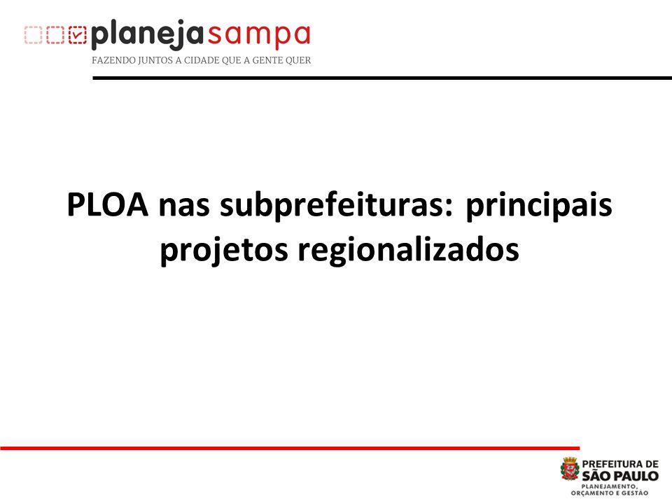 PLOA nas subprefeituras: principais projetos regionalizados