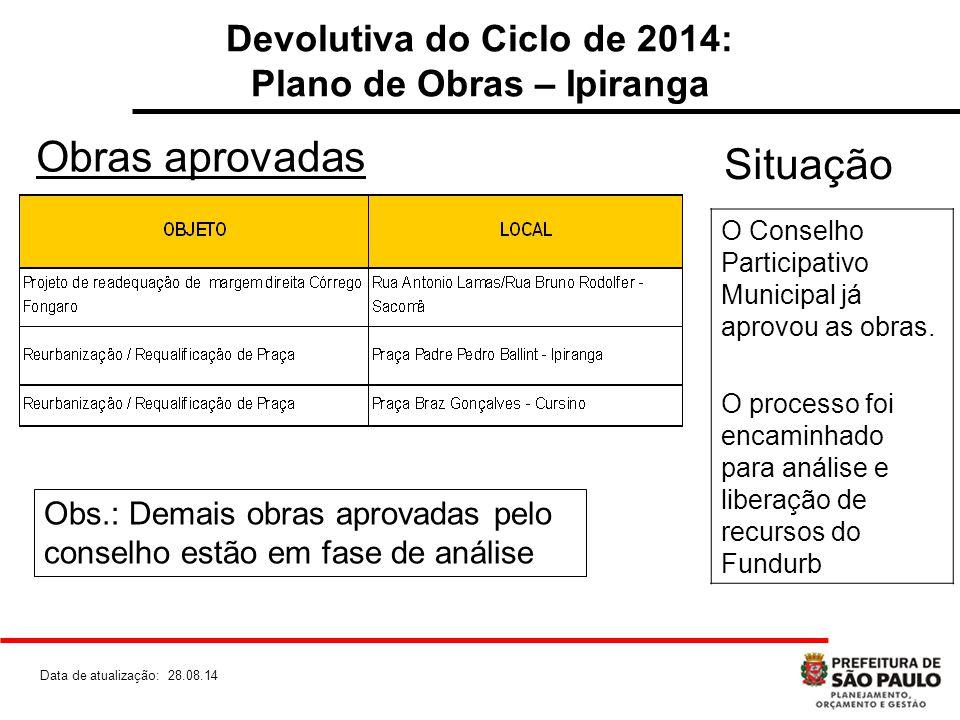 Devolutiva do Ciclo de 2014: Plano de Obras – Ipiranga Situação O Conselho Participativo Municipal já aprovou as obras.