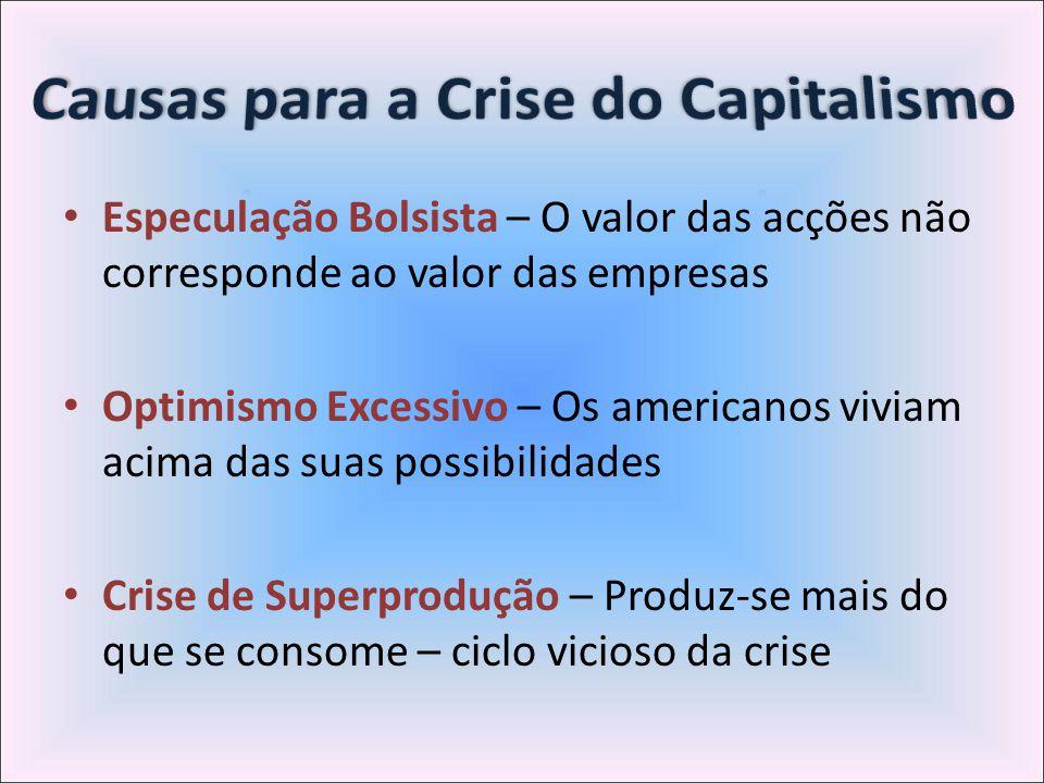 Especulação Bolsista – O valor das acções não corresponde ao valor das empresas Optimismo Excessivo – Os americanos viviam acima das suas possibilidades Crise de Superprodução – Produz-se mais do que se consome – ciclo vicioso da crise