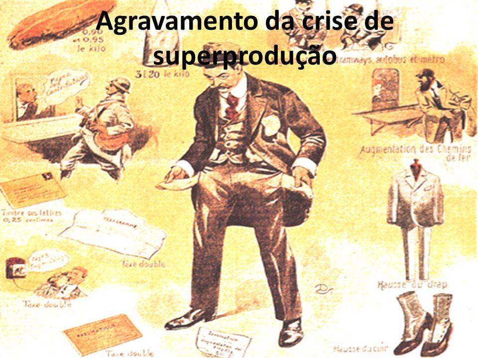Agravamento da crise de superprodução