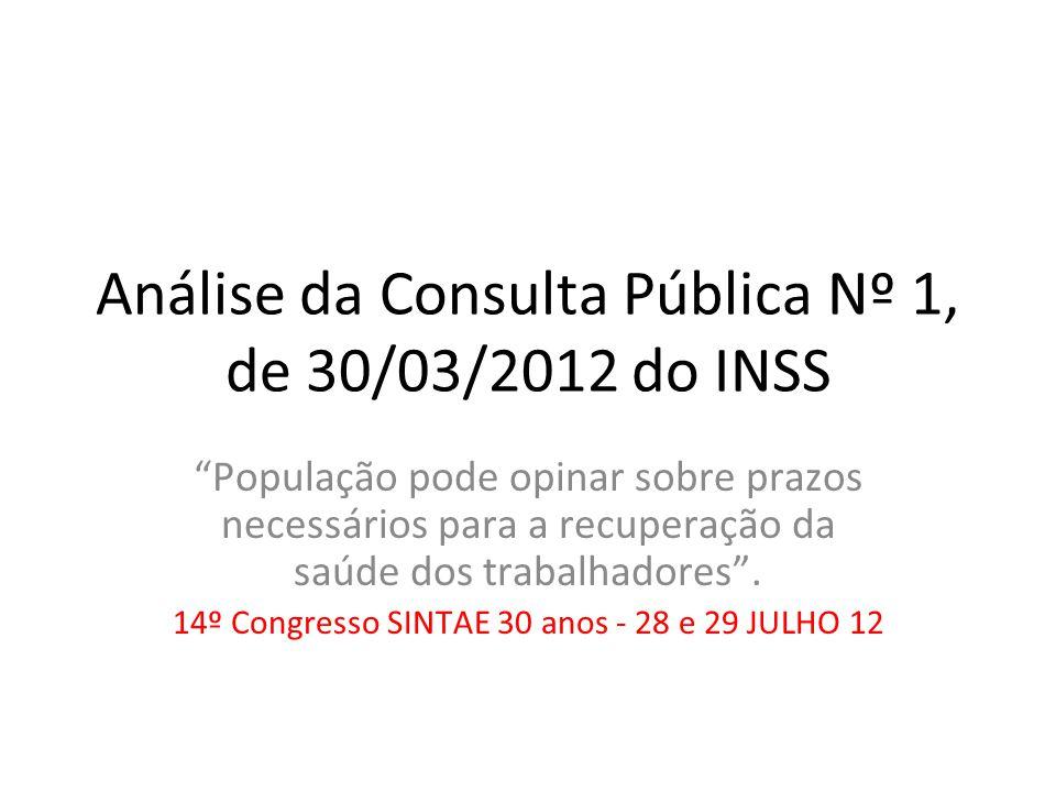 Análise da Consulta Pública Nº 1, de 30/03/2012 do INSS População pode opinar sobre prazos necessários para a recuperação da saúde dos trabalhadores .