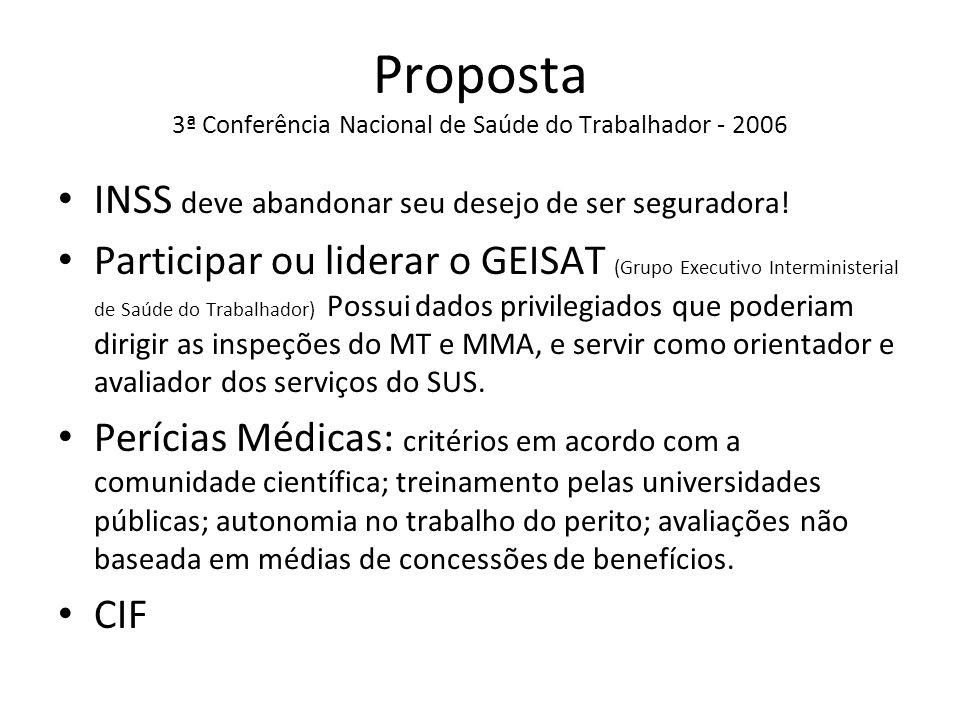 Proposta 3ª Conferência Nacional de Saúde do Trabalhador - 2006 INSS deve abandonar seu desejo de ser seguradora.