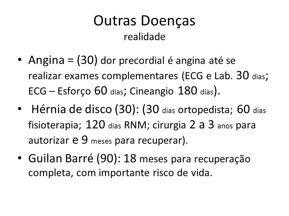 Outras Doenças realidade Angina = (30) dor precordial é angina até se realizar exames complementares (ECG e Lab.