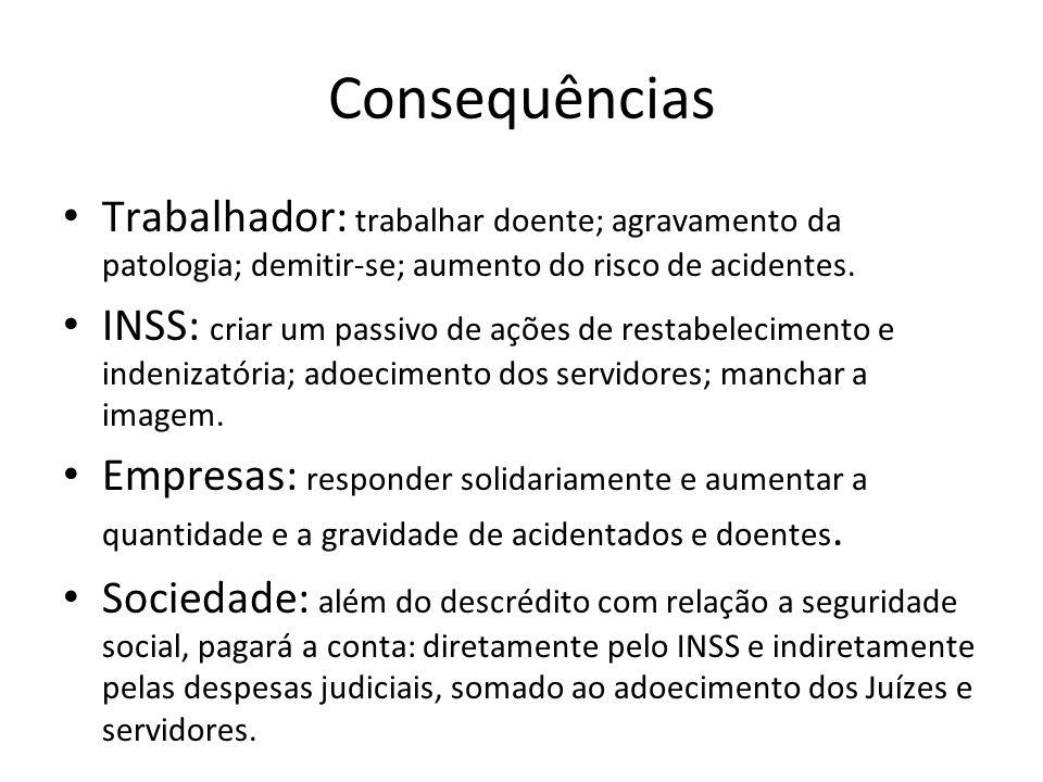 Consequências Trabalhador: trabalhar doente; agravamento da patologia; demitir-se; aumento do risco de acidentes.