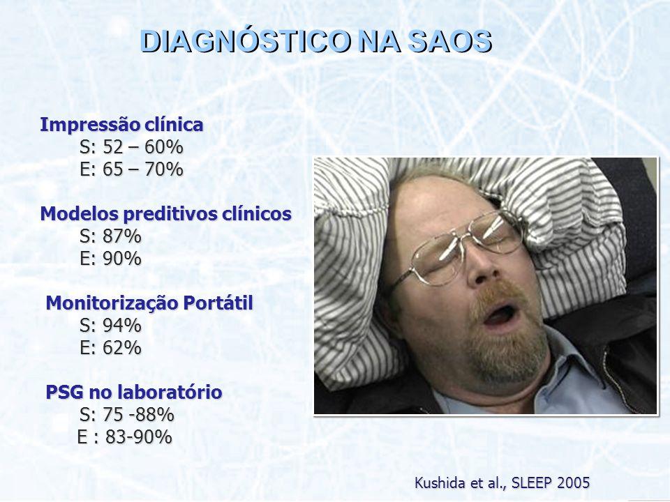 Questionários Berlim ASA (American Society of Anesthesiologists ) Stop- Bang Snoring BMI tiredness age observed apneas neck pressure gender Alto Risco: > 2 domínios; > 3 perguntas