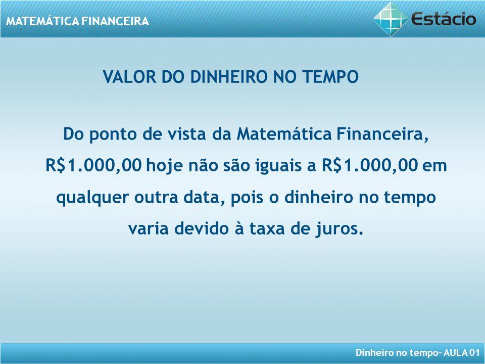 Dinheiro no tempo– AULA 01 MATEMÁTICA FINANCEIRA VALOR DO DINHEIRO NO TEMPO Do ponto de vista da Matemática Financeira, R$1.000,00 hoje não são iguais