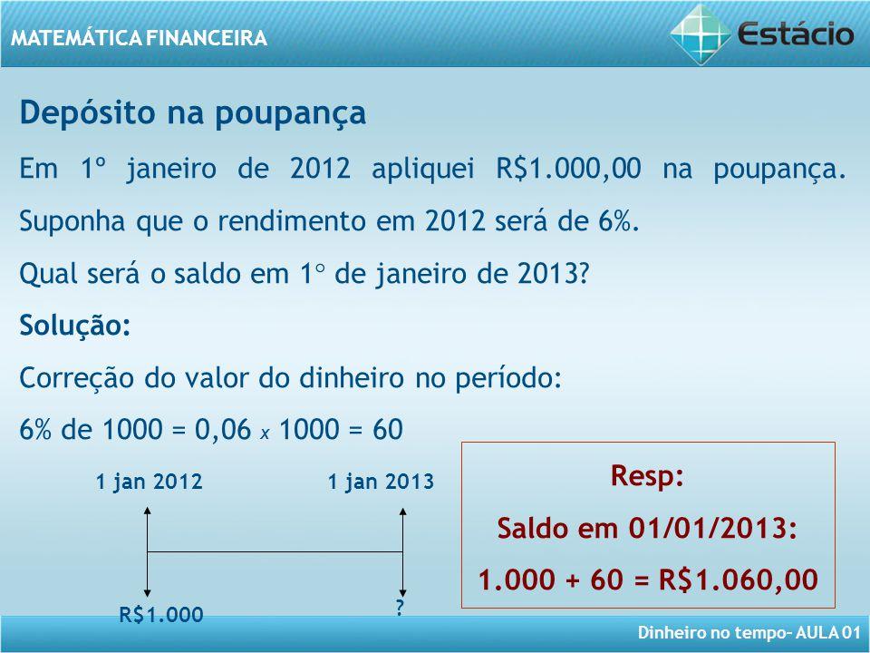 Dinheiro no tempo– AULA 01 MATEMÁTICA FINANCEIRA 1 jan 2012 R$1.000 1 jan 2013 ? Depósito na poupança Em 1º janeiro de 2012 apliquei R$1.000,00 na pou