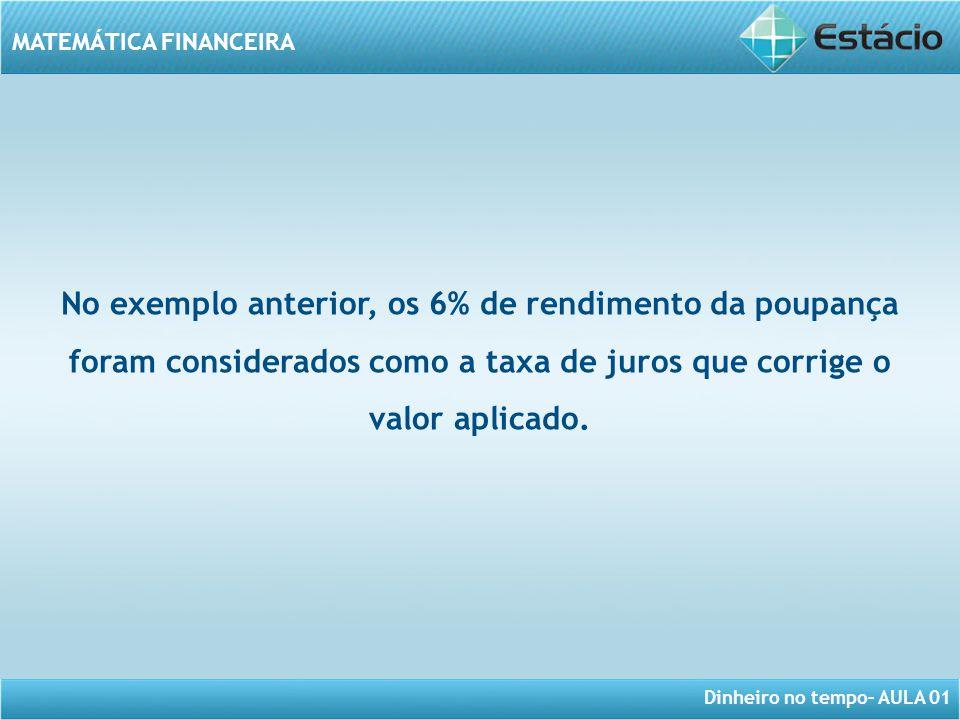 Dinheiro no tempo– AULA 01 MATEMÁTICA FINANCEIRA No exemplo anterior, os 6% de rendimento da poupança foram considerados como a taxa de juros que corr