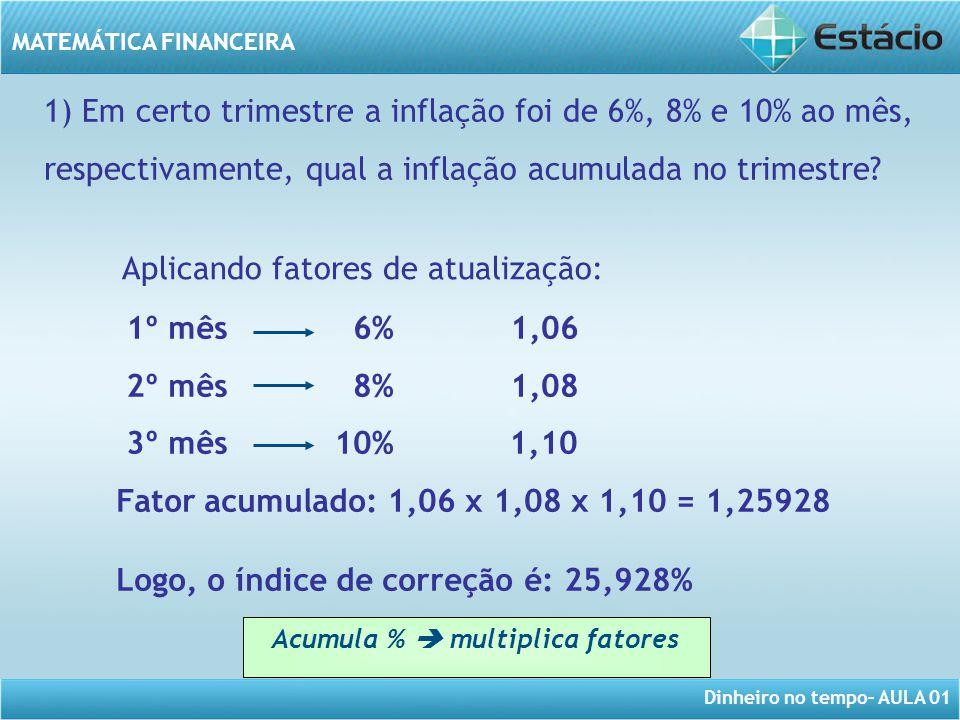 Dinheiro no tempo– AULA 01 MATEMÁTICA FINANCEIRA Aplicando fatores de atualização: 1º mês 6% 1,06 2º mês 8% 1,08 3º mês 10% 1,10 Fator acumulado: 1,06
