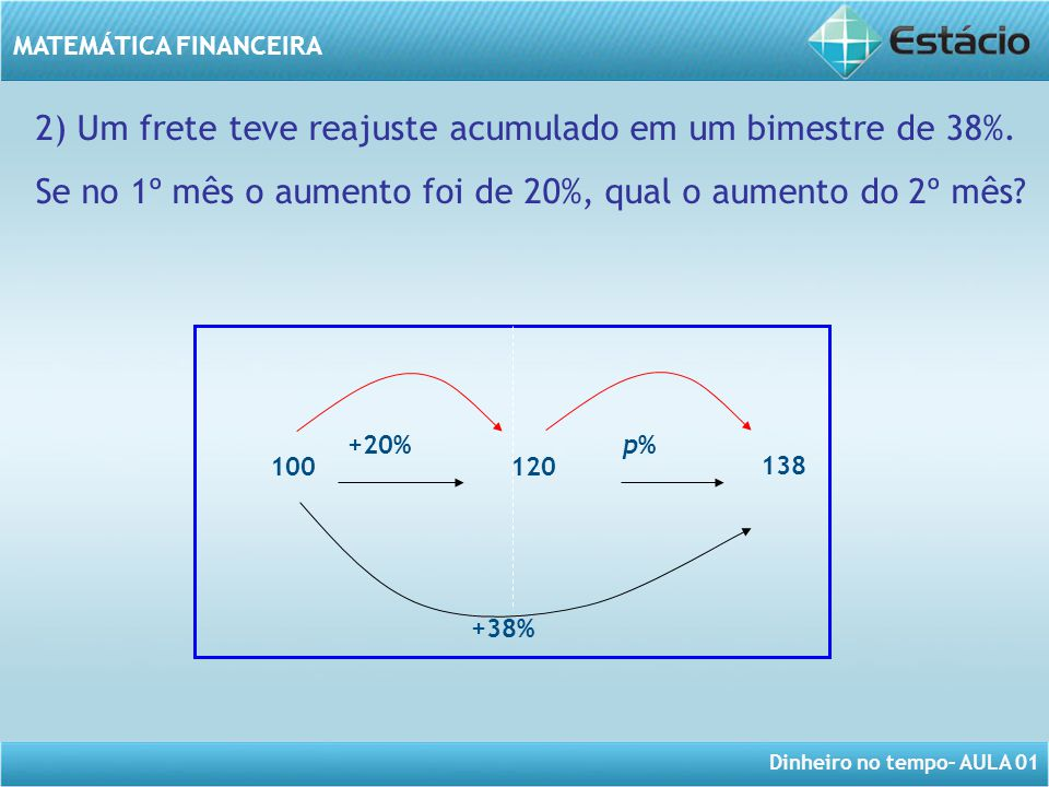 Dinheiro no tempo– AULA 01 MATEMÁTICA FINANCEIRA 2) Um frete teve reajuste acumulado em um bimestre de 38%. Se no 1º mês o aumento foi de 20%, qual o