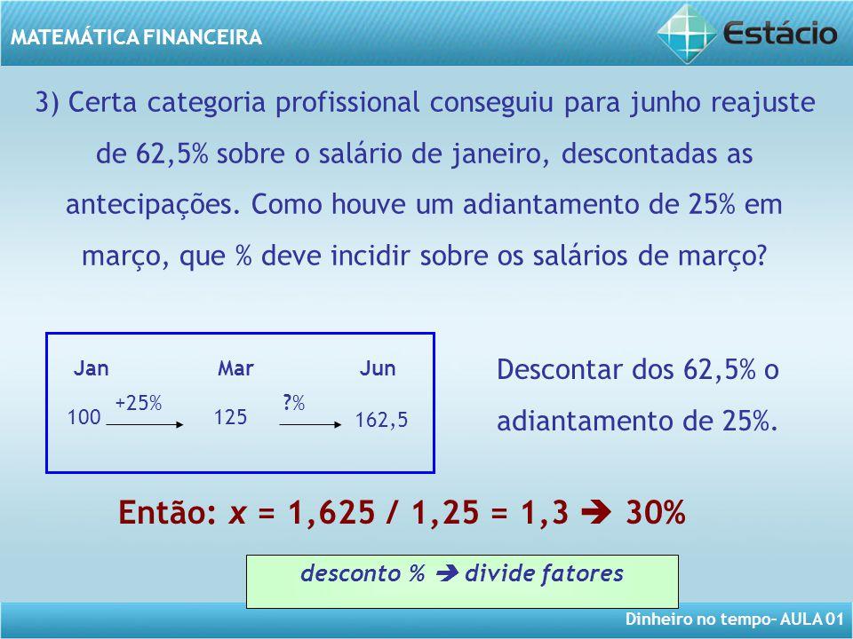 Dinheiro no tempo– AULA 01 MATEMÁTICA FINANCEIRA 3) Certa categoria profissional conseguiu para junho reajuste de 62,5% sobre o salário de janeiro, de