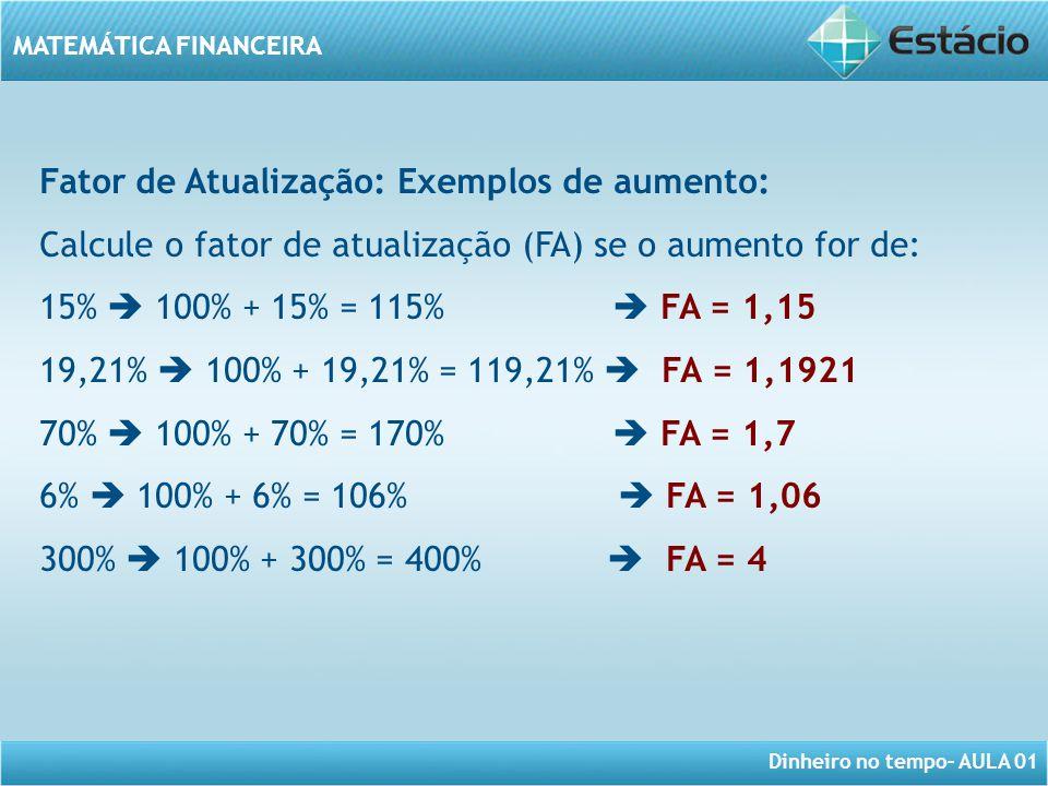 Dinheiro no tempo– AULA 01 MATEMÁTICA FINANCEIRA Fator de Atualização: Exemplos de aumento: Calcule o fator de atualização (FA) se o aumento for de: 1