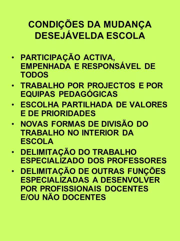 CONDIÇÕES DA MUDANÇA DESEJÁVELDA ESCOLA PARTICIPAÇÃO ACTIVA, EMPENHADA E RESPONSÁVEL DE TODOS TRABALHO POR PROJECTOS E POR EQUIPAS PEDAGÓGICAS ESCOLHA PARTILHADA DE VALORES E DE PRIORIDADES NOVAS FORMAS DE DIVISÃO DO TRABALHO NO INTERIOR DA ESCOLA DELIMITAÇÃO DO TRABALHO ESPECIALIZADO DOS PROFESSORES DELIMITAÇÃO DE OUTRAS FUNÇÕES ESPECIALIZADAS A DESENVOLVER POR PROFISSIONAIS DOCENTES E/OU NÃO DOCENTES